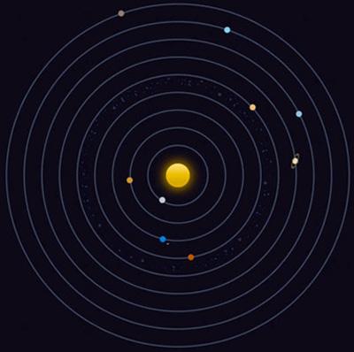 unser sonnensystem ist ein vortex planeten drehen nicht nur still im kreis herrum skywatchmarl. Black Bedroom Furniture Sets. Home Design Ideas