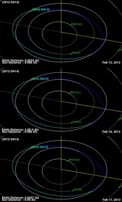 komet-DA14