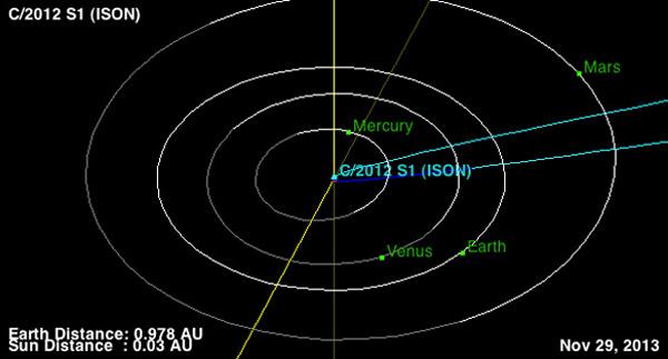 komet-ison