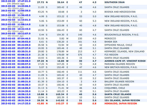 erdbeben-0203