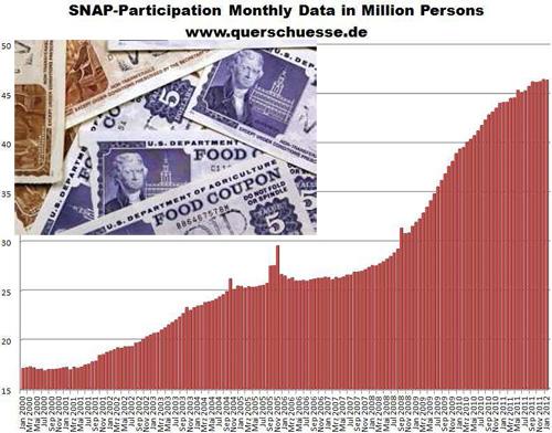 snap-essen-und-leistungsmarken