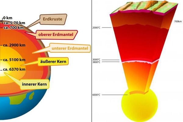 geophysik-erdkern