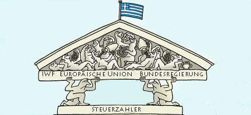 iwf-griechenland-belogen