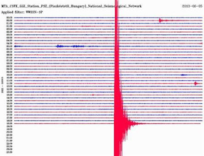ungarn-erdbeben