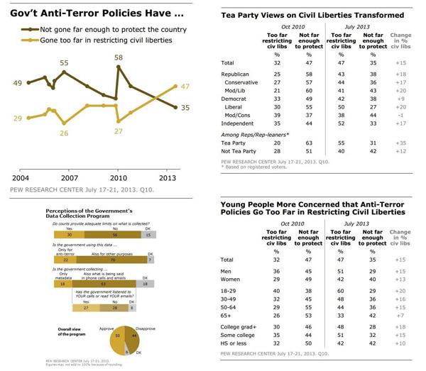 umfrage-amerikaner-angst-obama