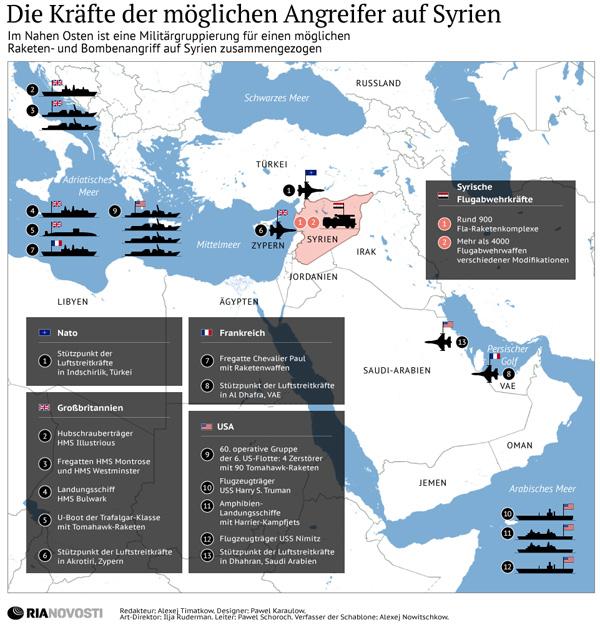 allianz-der-kriegstreiber-syrien