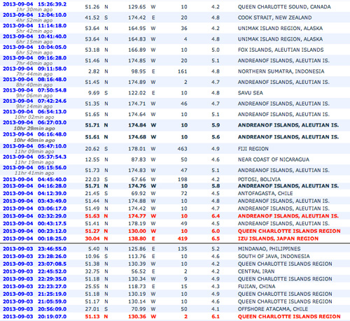 erdbeben-uebersicht