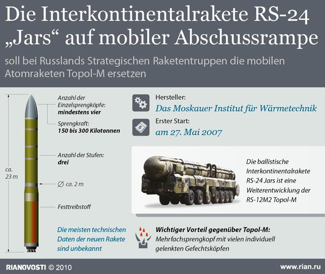 russland-raketen-bereitschaft2