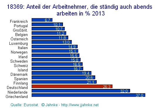 deutschland wird zum altenheim knapp 20 prozent weniger neue sch ler pravda tv lebe die. Black Bedroom Furniture Sets. Home Design Ideas